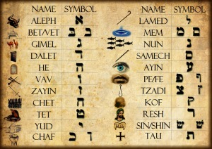Paleo-Hebrew-Alphabet-Chart